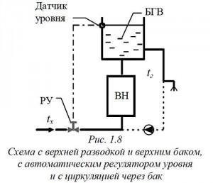 Схема с автоматическим регулированием уровня