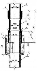 Узел соединения водосточного стояка из поливинилхлоридных труб