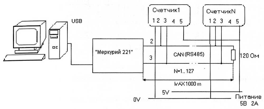 Схема подключения счётчиков «