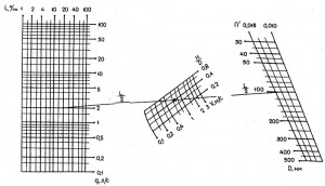 расчёт канализационных трубопроводов