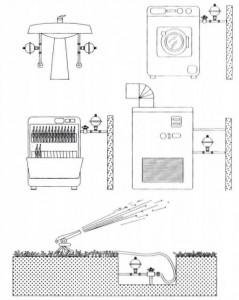 компенсаторы гидроудара