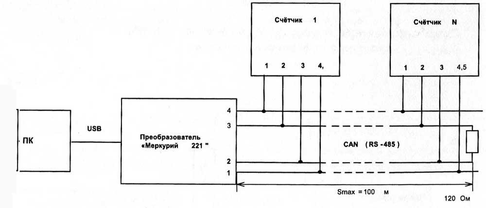 Примечание: Схема используется