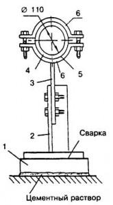 передвижная стойка для пластмассовых труб