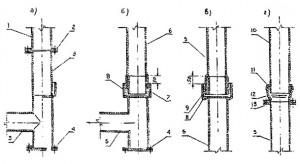 Узлы сборки стояков из ПВХ со стальными отводными трубопроводами на соединениях