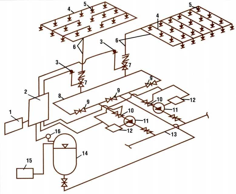 схема спринклерной установки