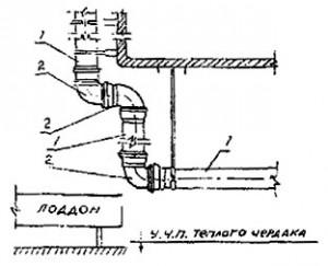 Вариант узла ввода канализационного трубопровода