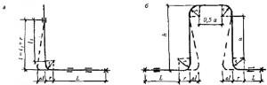 Схемы гнутого отвода