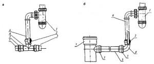 Варианты соединения отводных труб