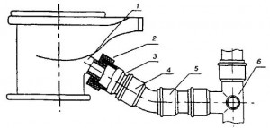 Узел соединения выпуска унитаза с трубопроводом