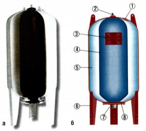 расширительный бак, гидроаккумулятор