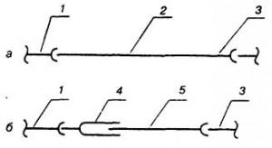 Схема ремонта трубопровода