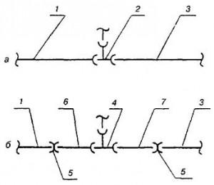 Схема ремонта трубопроводов с заменой поврежденной фасонной части