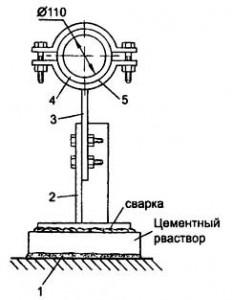 Крепление для пластмассовых труб
