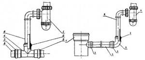 Варианты узлов соединения отводных труб пластмассовых сифонов умывальников