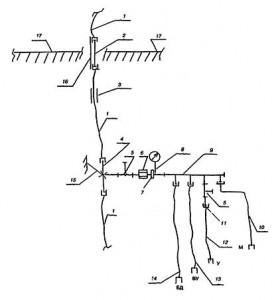 Схема этажестояка из МПТ холодного водопровода с распределительным