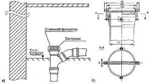 Крепление заглушки при монтаже канализационных трубопроводов