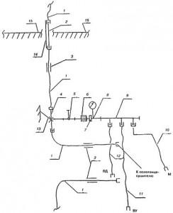 Схема этажестояка из МПТ горячего водопровода