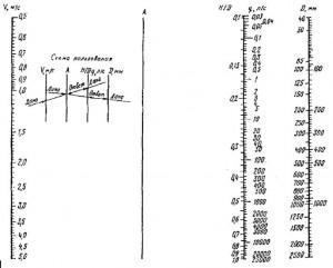 определение диаметра канализационного трубопровода