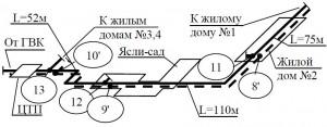 схема горячего водоснабжения микрорайона