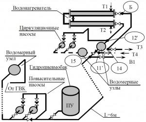 схема горячего водоснабжения ЦТП