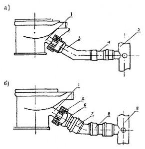 Узлы соединения выпуска унитаза с патрубками из ПВХ при помощи резиновой манжеты