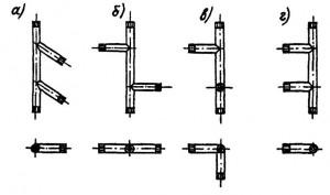 Варианты конфигураций распределительных коллекторов