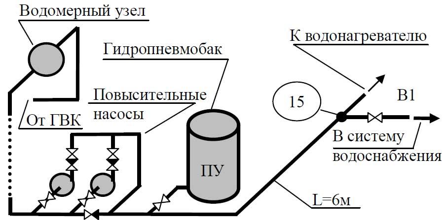 общая схема цтп - Практическая схемотехника.