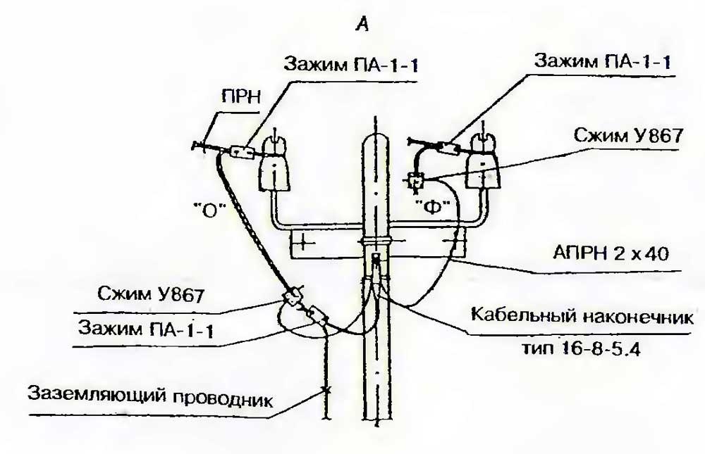 Схема распределительной электрической сети выполняется с учетом требований, предъявляемых к обеспечению надежности...