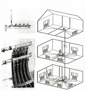 Коллекторная система отопления с горизонтальной разводкой полиэтиленовых труб «FENPEX»