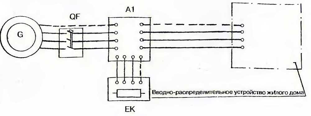 А1 — блок системы