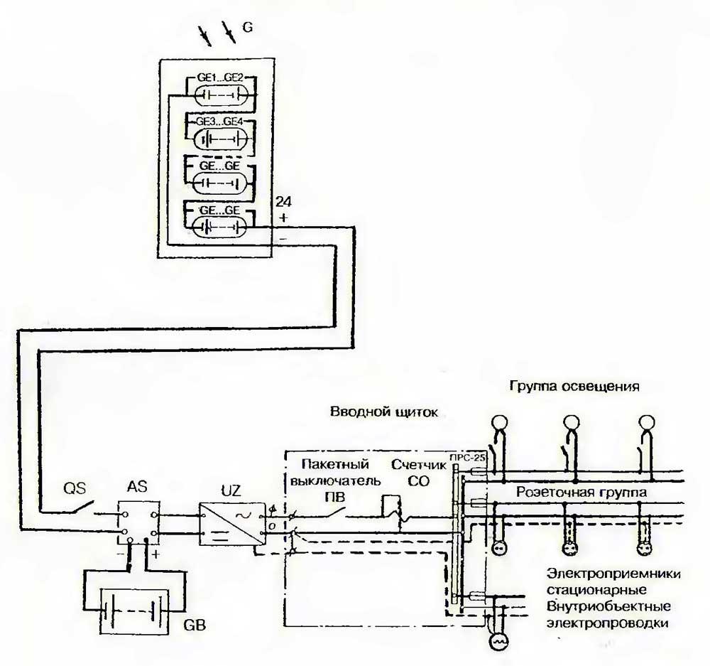 Схема электрическая принципиальная электроснабжения жилого дома на базе СФУ.  G - солнечная батарея; GE...