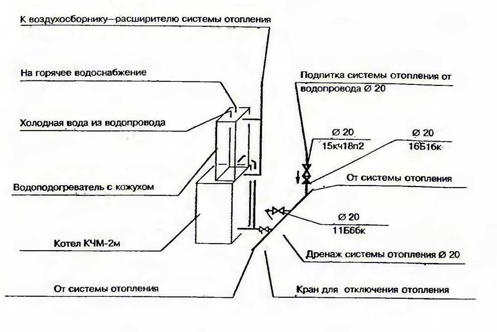 ...и монтажа котельной своими руками схемы обвязки основные принципиальные схемы обвязки котлов.