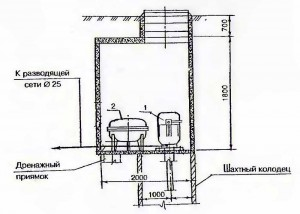 водоподъёмные устройства