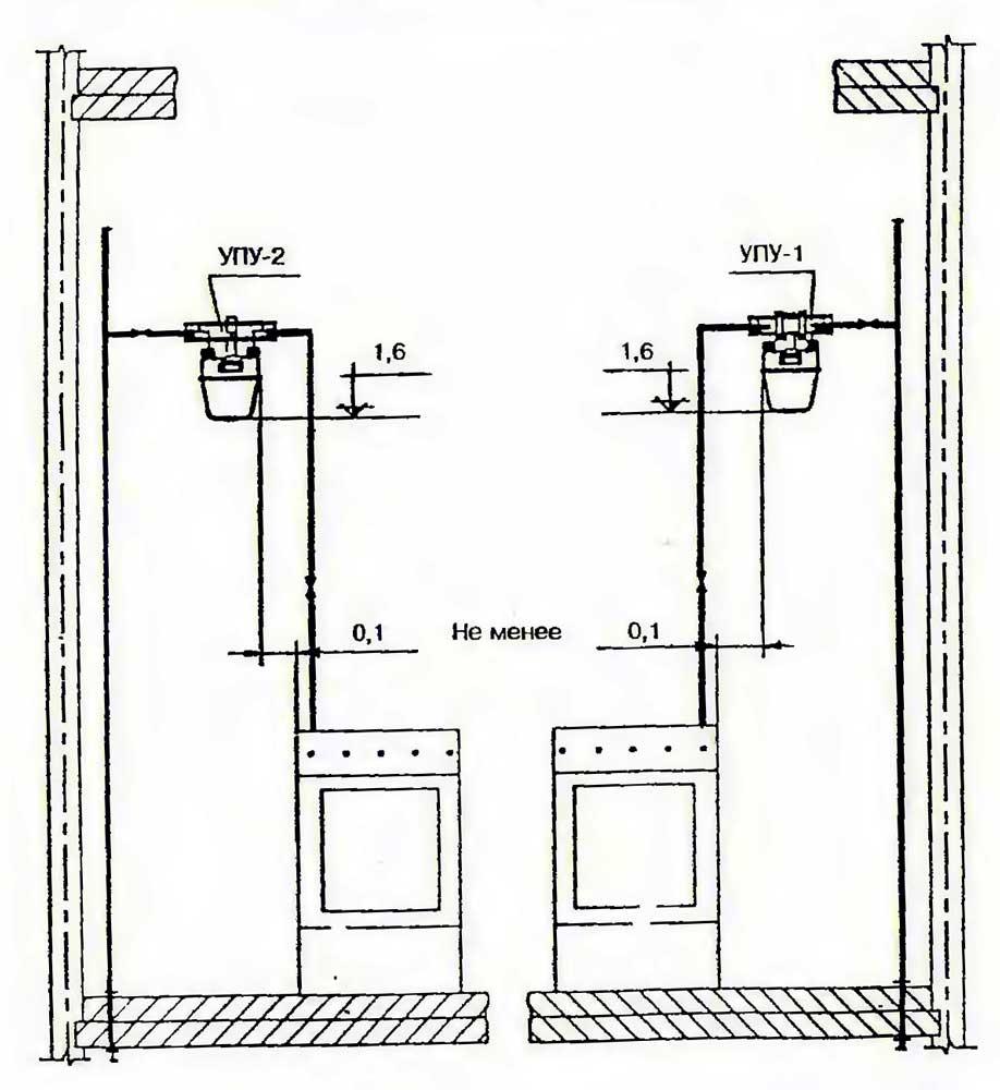 Счетчик газовый схема