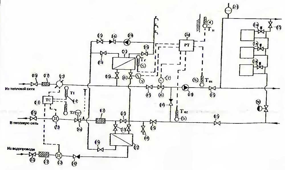 """Примеры схем автоматизации систем теплоснабжения зданий на основе оборудования фирмы  """"Данфосс&raquo."""