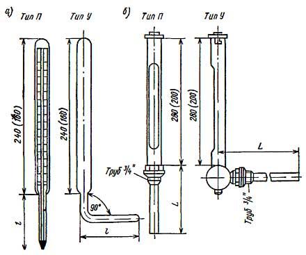 термометры стеклянные технические ртутные прямые