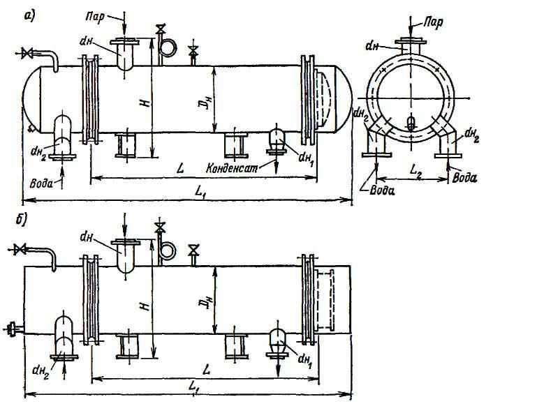 Кожухотрубные вертикальные теплообменники висман теплообменник для газового котла ферроли