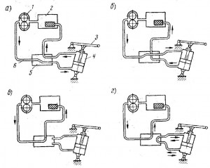 схемы гидравлической системы, применяемой в дорожностроительных машинах