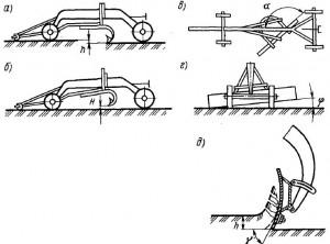 Схема установки грейдера