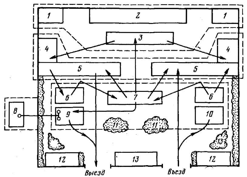 Схема пункта технического