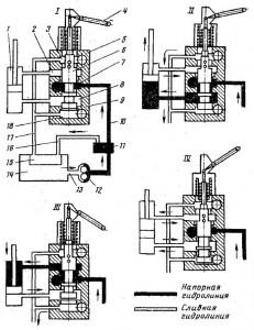 схемы работы гидравлического управления и привода