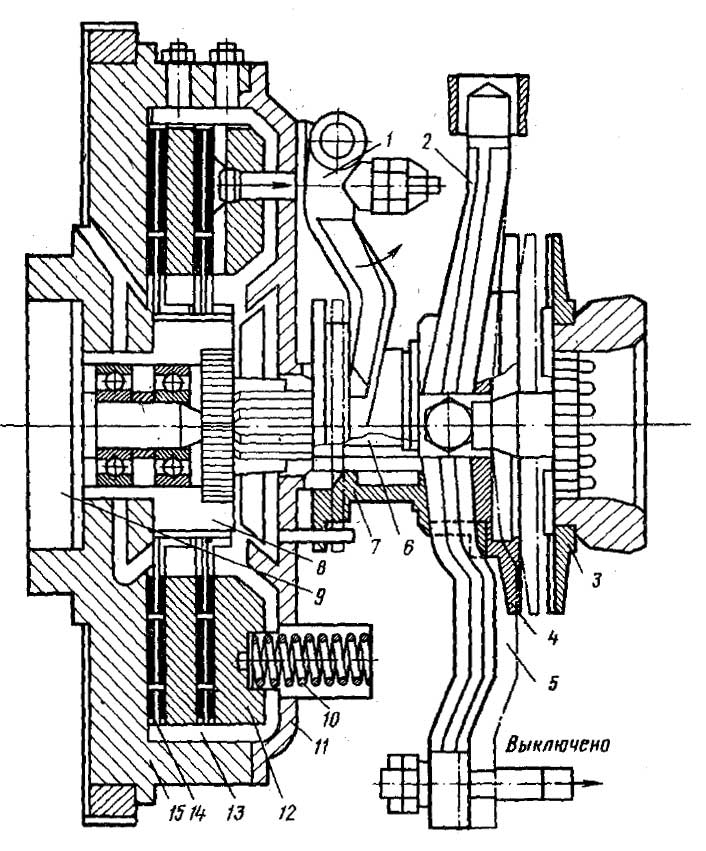 Схема регулировки системы
