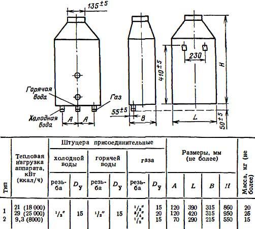 Инструкция Кги 56 Газовая Колонка