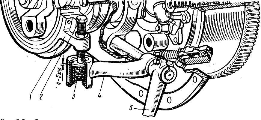 Схема регулировки тормозка