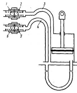 проверка гидросистемы на герметичность