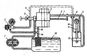 Схема определения подачи насосов