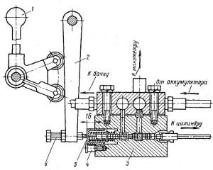 Схема гидрозолотников