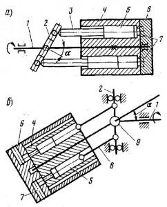 схемы аксиально-поршневых насосов-гидромоторов