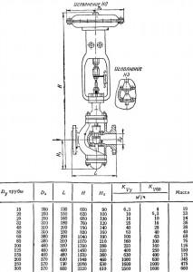 Клапан регулирующий с пневматическим мембранным исполнительным механизмом