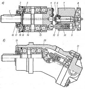 Унифицированный регулируемый качающий узел (д) и регулируемый аксиально-поршневой насос-гидромотор (б): 1...